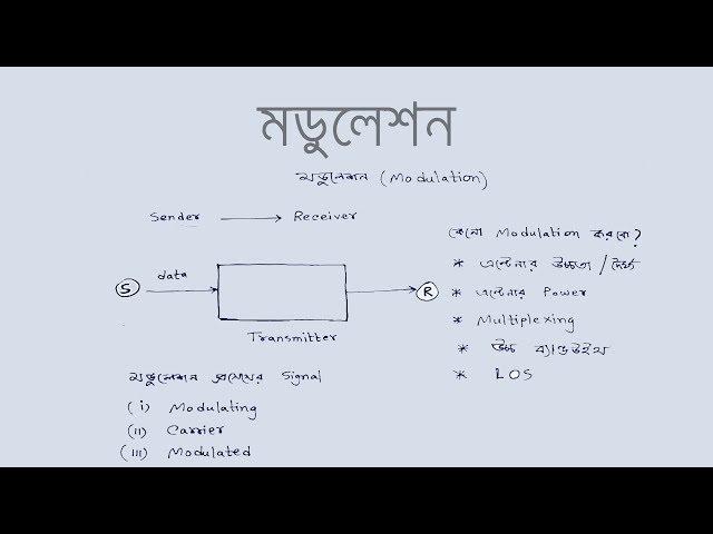 Modulation in Bangla | মডুলেশন | Voltage Lab