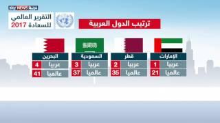 النرويج على رأس أسعد بلاد العالم وسوريا واليمن من بين أتعسها