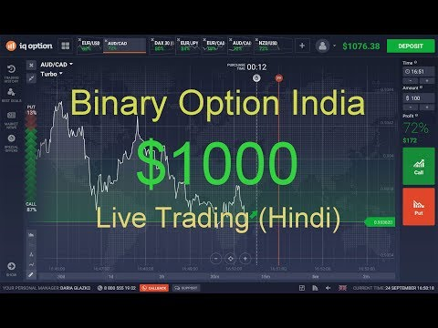 7 Binary Options – Best Indian Binary Options Brokers