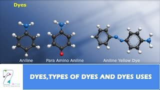 DYES, TYPES OF DYES AND DYES USES