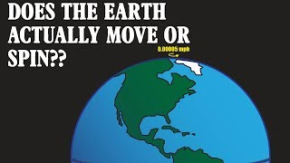 Proof The Earth Doesn