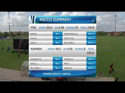 LIVE CRICKET - PNG vs Namibia ICC World Cricket League League 2