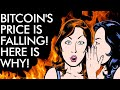 Bitcoin Price To Fall To $1700 Regions  Don't Ignore!