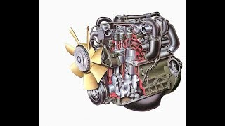 Principe de fonctionnement d'un moteur véhicule