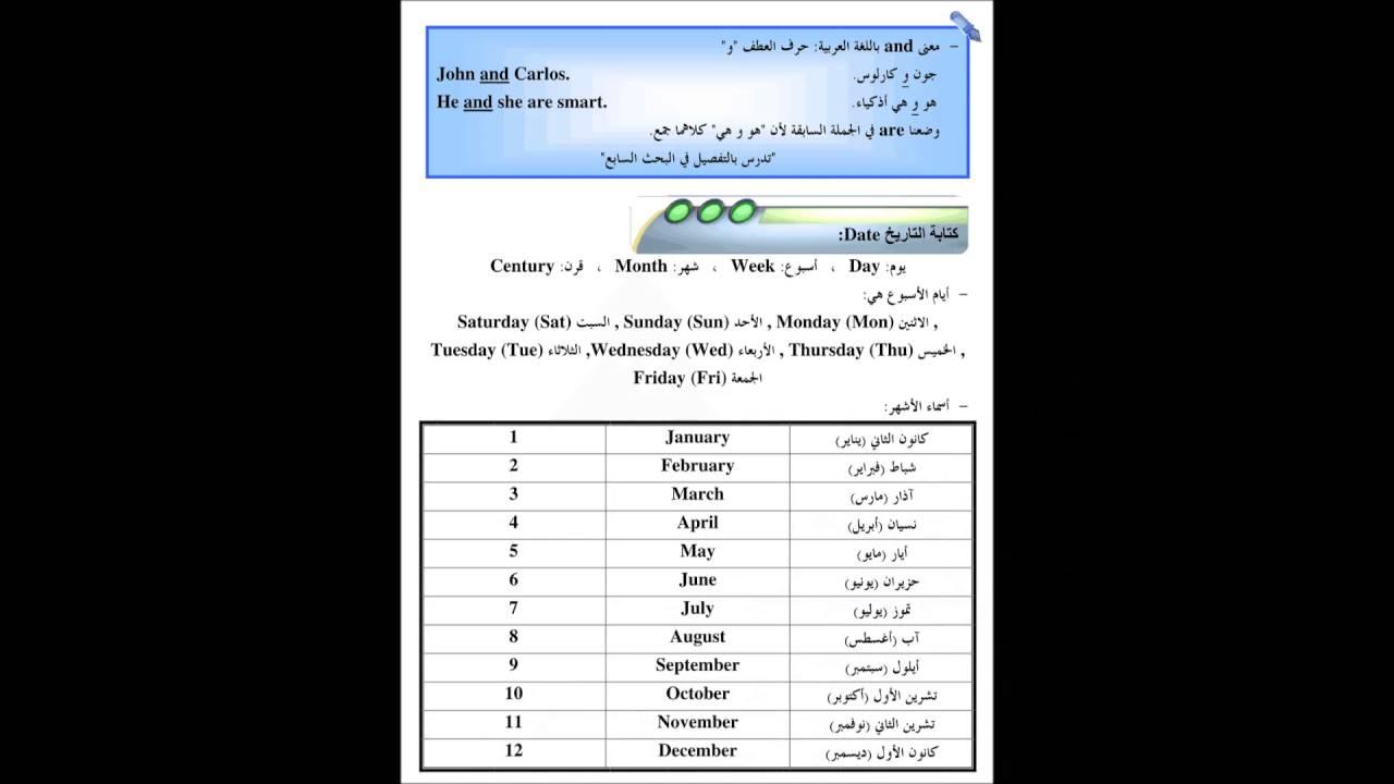 قواعد اللغة الانجليزية By Redroide Education Category