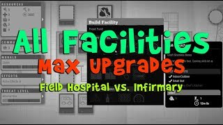 Base Facilities Max Upgrades || Requirements + What It Unlocks || State of Decay 2