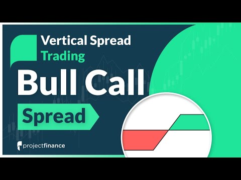 Bull Call Spread Guide | Vertical Spread Option Strategies