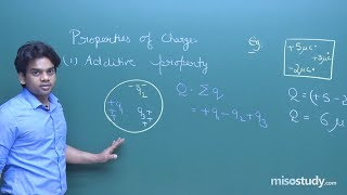 Electric Charges and Fields | Physics | CBSE Video Lecture | Misostudy
