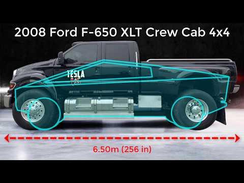 Tesla Cybertruck VS Other Trucks - Size Comparison | Tesla VS