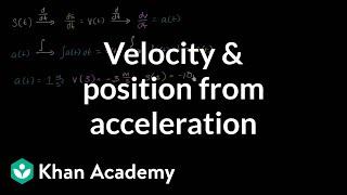 Uitgewerkt voorbeeld: de beweging problemen (met welomlijnde integralen) | AP Calculus AB | Khan Academy