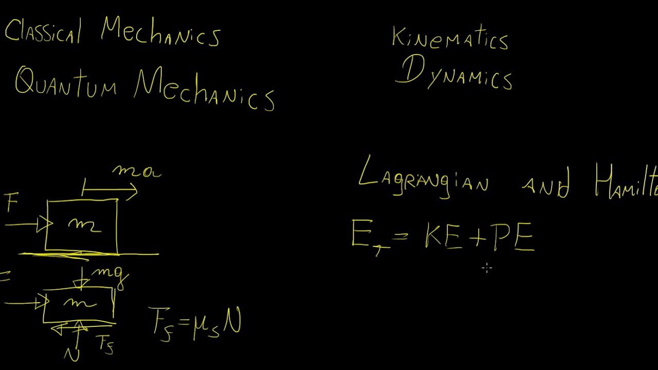 Introduction to Classical Mechanics | Classical Mechanics | LetThereBeMath |