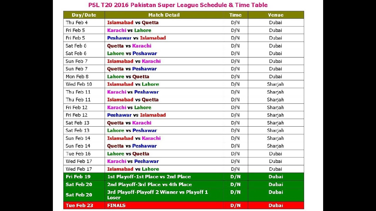 Ipl match time table 2016 calendar template 2016 for League table 2016