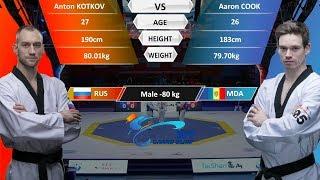 M-80kg | Aaron COOK (MDA) VS  Anton KOTKOV (RUS) | 2017-2018 Season WT Grand Slam Finals