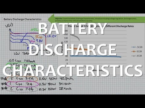 Battery Discharge Characteristics