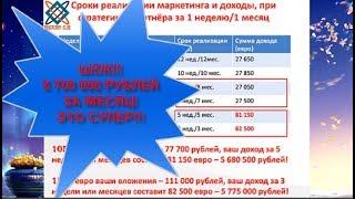 Как заработать на Яндекс деньги? +74329 рублей за месяц