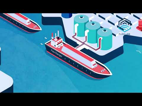 Why invest in Flex LNG video