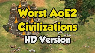 The Worst Civilizations in AoE2 (2019)