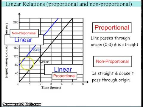 graphing linear equation worksheet