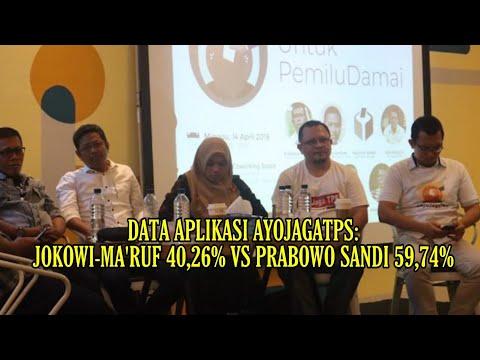 Data Aplikasi AyoJagaTPS: Jokowi-Maruf 40,26% Vs Prabowo-Sandi 59,74%