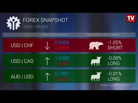 Forex snapshot 15:00 (29.08.2017)