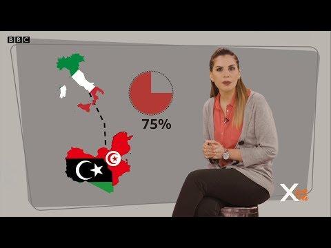 هل فكّرت يوماً بالهجرة  من بلدك؟ قبل أن تفعل شاهد هذا التقرير  | بي بي سي إكسترا  - نشر قبل 5 ساعة