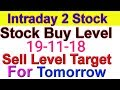 Intraday trading stock tips for tomorrow # Strong level in hindi | 19-11-18