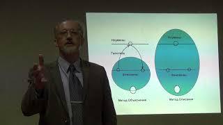 Естественные и гуманитарные науки, научный метод 1