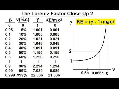 Physics - Special Relativity (33 of 43) The Lorentz Factor Close-Up 2