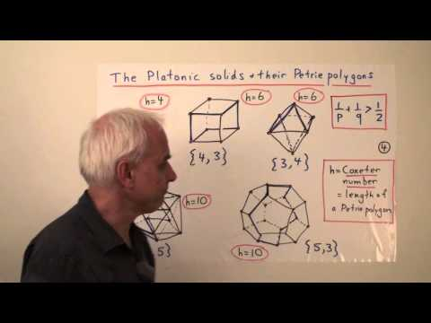 UnivHypGeom52: Petrie polygons of a polyhedron