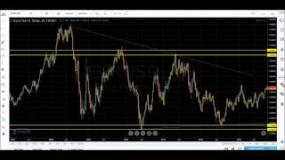Forex 101 - Forex Basics #3 - How do you Make Money Trading Forex?
