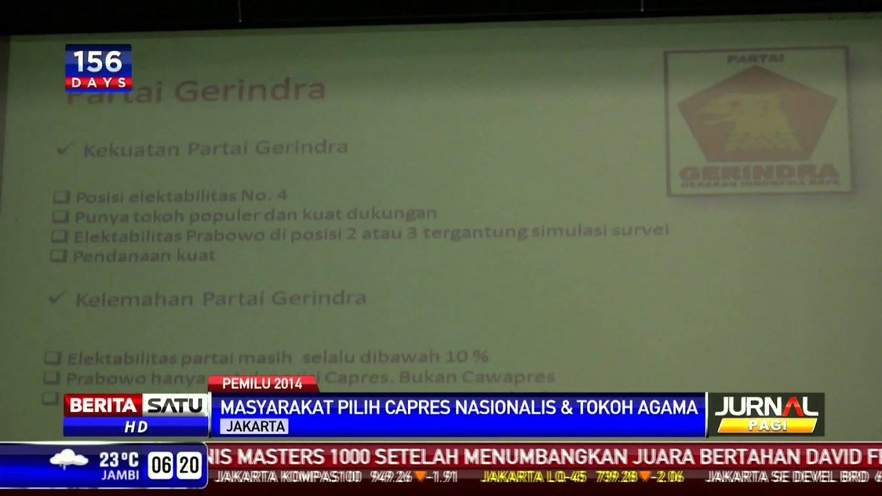Website dating indonesia