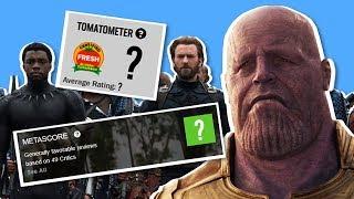 Первые отзывы о Мстителях: Война бесконечности – Новости кино