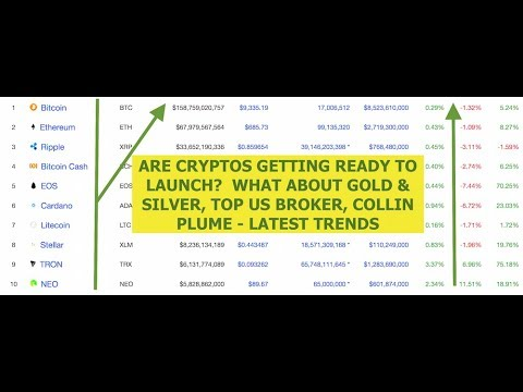 Cryptos Ready to Launch?  What About Gold & Silver, Latest Analysis, Collin Plume