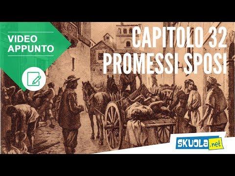 Capitolo 32 Promessi Sposi
