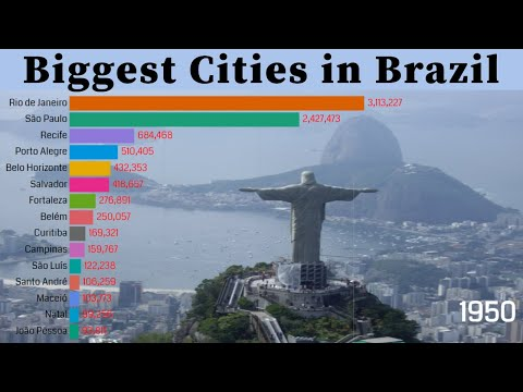Biggest Cities In Brazil 1950 - 2035 | Population Wise