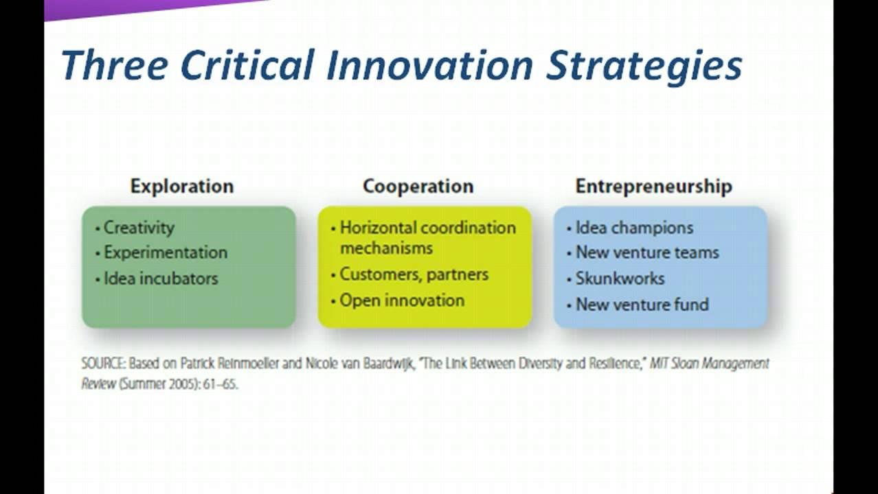 managing change and innovation pdf