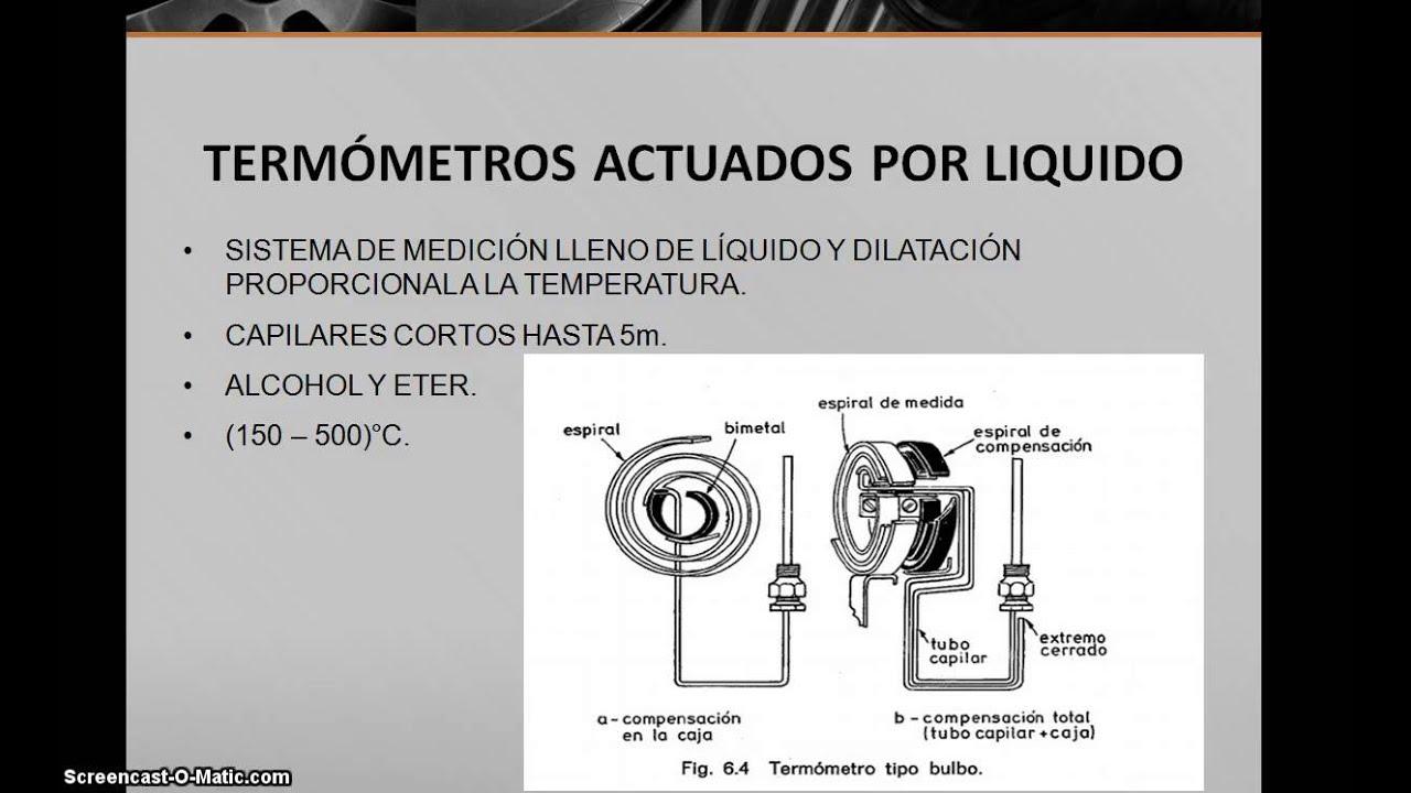 16 medidores de temperatura de bulbo y capilar omar - Medidor de temperatura ...