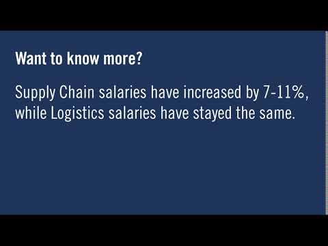 Supply Chain & Logistics Salaries