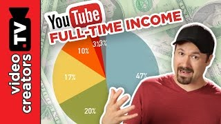 How I Make Money on YouTube (and you can, too!)