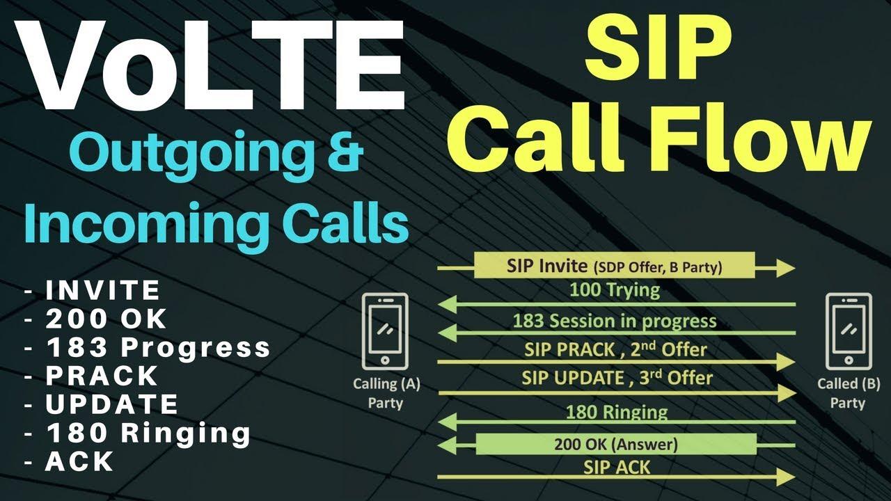Voice over lte volte signalling call flow | 3glteinfo.