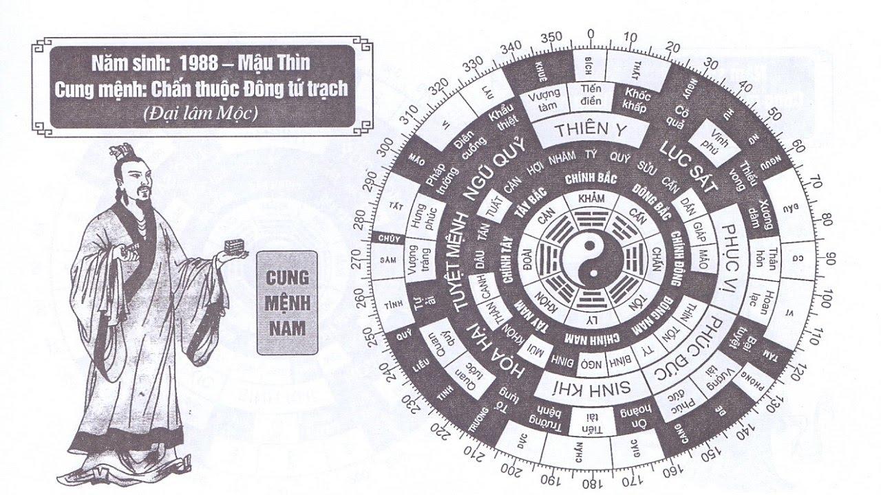 TỬ VI NAM SINH NĂM 1988 - MẬU THÌN CUNG MỆNH PHONG THỦY HỢP TUỔI GÌ?