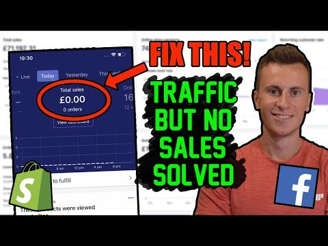 [SOLVED] 100's of Visitors BUT NO Sales | Shopify Dropshipping 2019 thumbnail