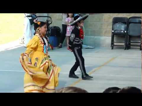 Jarabe Tapatio The Mexican Hat Dance