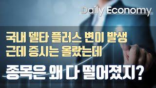8/4(수) 경제시황/매매전략, 국내 델타 플러스 변이…