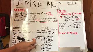 FMGE-MCI / PG in INDIA 🇮🇳 what's next after MBBS
