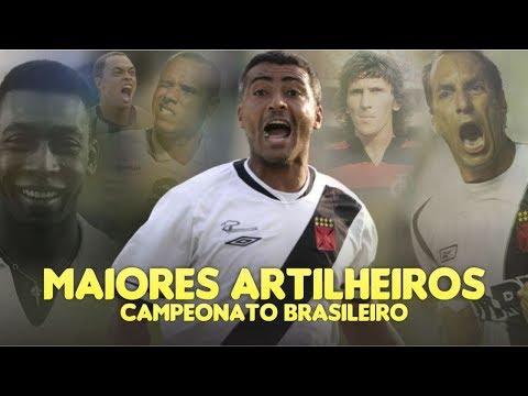 Os 20 MAIORES ARTILHEIROS do CAMPEONATO BRASILEIRO