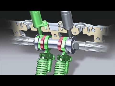 Sistema de Control de Apertura de Valvulas de Audi