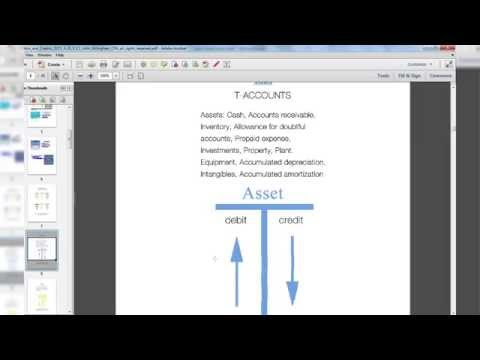 Accounting Rules Asset and Contra Asset Transactions 3 of 9