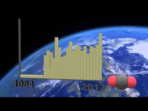 Global warming: 2013 greenhouse gas level reaches new high