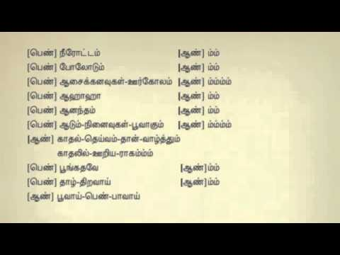 Poongathave Thaal Thiravaai Tamil Karaoke Tamil Lyrics   YouTube